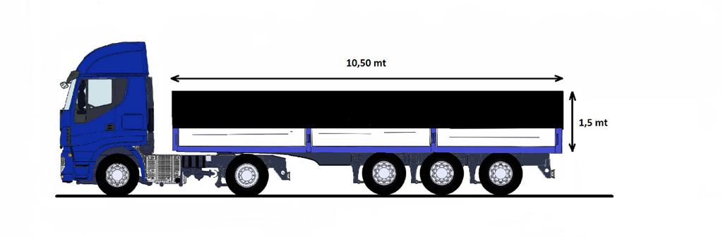 SEMIRIMORCHIO - 10,5 mt - coprire